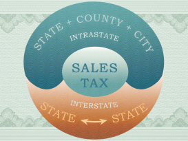 US state has the highest sales tax
